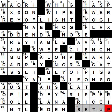 LA Times Crossword Answers 24 Jan 13, Thursday