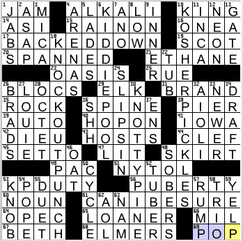 LA Times Crossword Answers 1 Jul 13, Monday