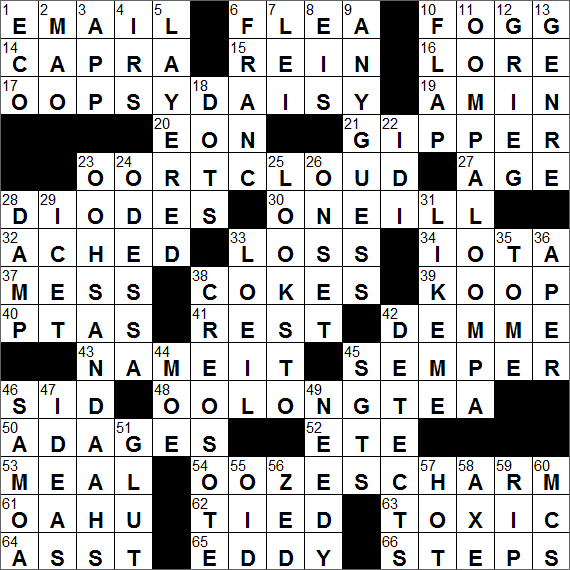 1980s Surgeon General Crossword Clue Archives Laxcrossword Com