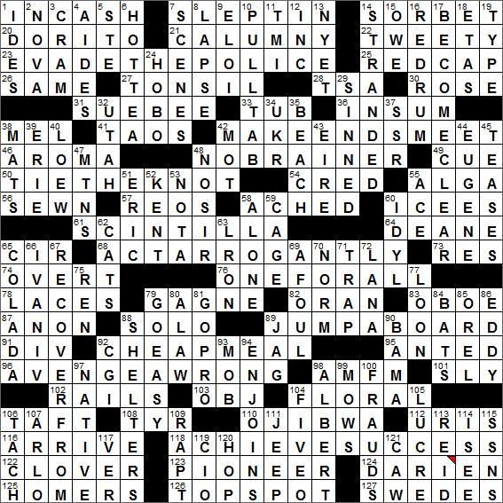 Derogatory Statement Crossword Clue Archives Laxcrossword Com