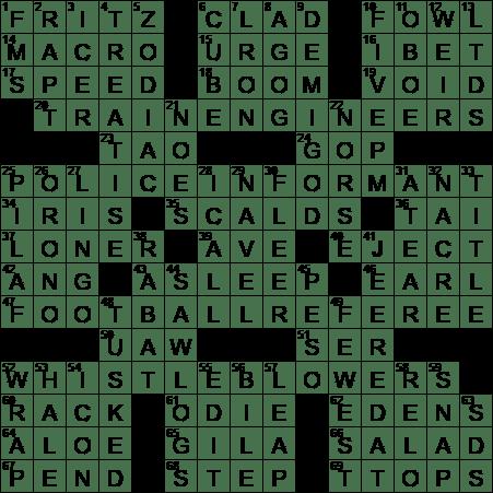 Baseball Card Rival Of Topps Crossword Clue Archives Laxcrosswordcom