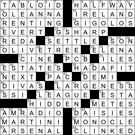 1978 Sports Illustrated Sportswoman Of The Year Awardee Crossword Clue Archives Laxcrossword Com
