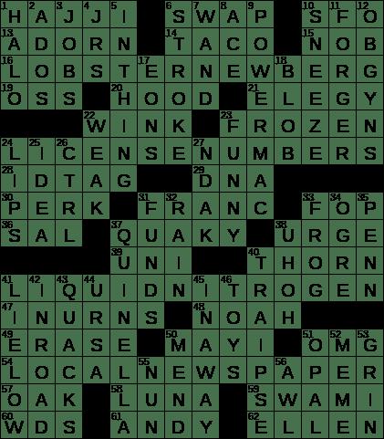 Exacta Relative Crossword Clue Archives Laxcrossword Com