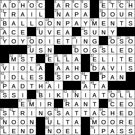 Marshall Islands Nuclear Test Site Crossword Clue Archives
