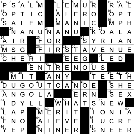 Madagascar Primate Crossword Clue Archives Page 2 Of 2 Laxcrossword Com