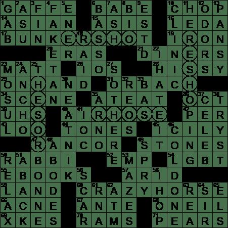 Helen Of Troy S Mother Crossword Clue Archives Laxcrossword Com