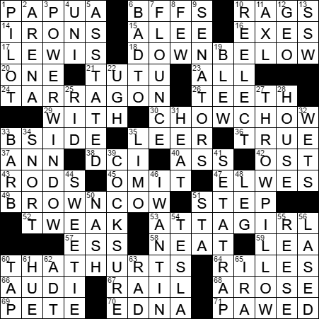 Puffy Chinese Dog Crossword Clue Archives Laxcrossword Com