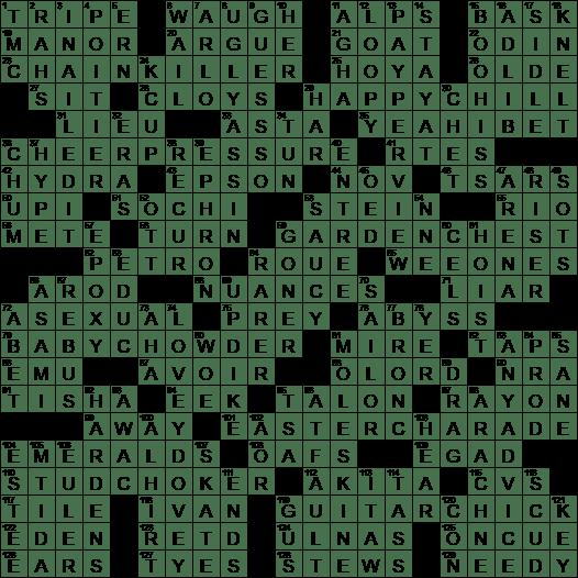 rv hookup gp crossword clue z powodzeniem umawia się z młodszym mężczyzną