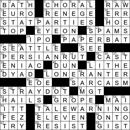 Tropical Rain Forest Seller Since 1993 Crossword Clue Archives Laxcrossword Com
