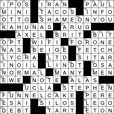 Big Delaney Sons Of Anarchy Character Crossword Clue Archives Laxcrossword Com