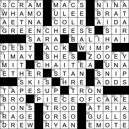 One Named Mask Actress Crossword Clue Archives Laxcrossword Com