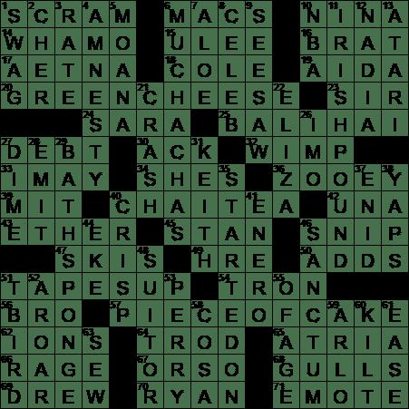 Investment option abbr crossword clue
