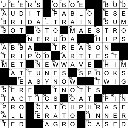 Heaviest U S President Crossword Clue Archives Laxcrossword Com