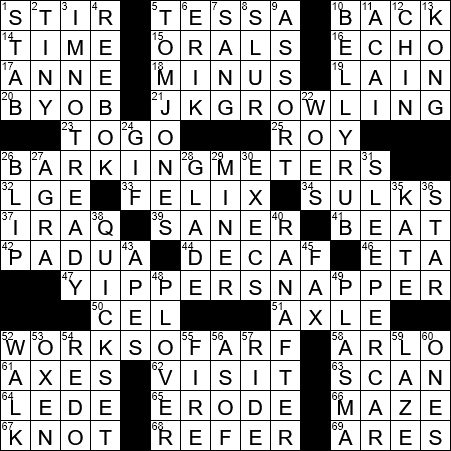 town in mid wales crossword