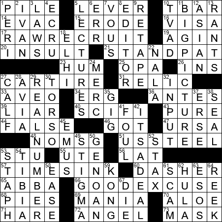 Company co-founded by J P  Morgan crossword clue Archives