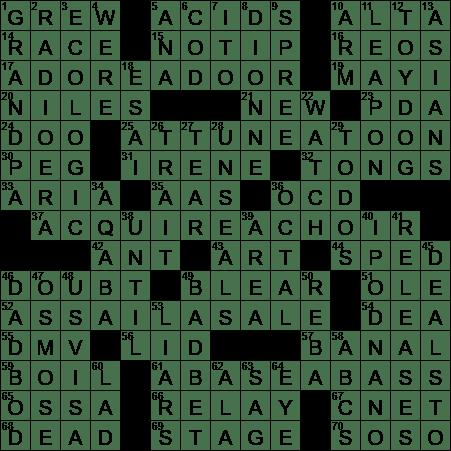 Pop Singer Warwick Crossword Clue Archives Laxcrossword Com