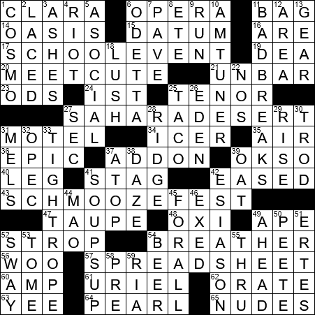 Angel Who Directs Satan To Earth In Paradise Lost Crossword Clue Archives Laxcrossword Com