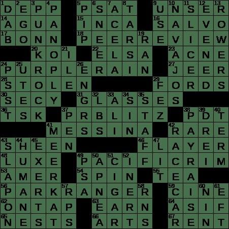 Impressive Collection Crossword Clue Archives Laxcrossword Com