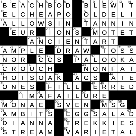 Bikini Ready Physique Informally Crossword Clue Archives Laxcrossword Com