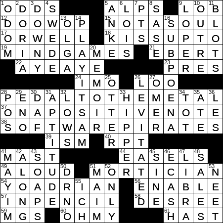 Agency Under The Secy Of Defense Crossword Clue Archives Laxcrossword Com