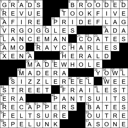 Hardy Red Hog Crossword Clue Archives Laxcrossword Com