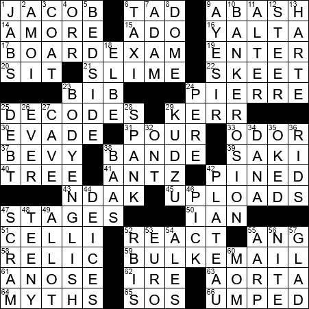 Burglary For Short Crossword Clue Archives Laxcrossword Com