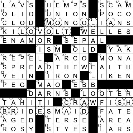 Nin And Frank Crossword Clue Archives Laxcrossword Com