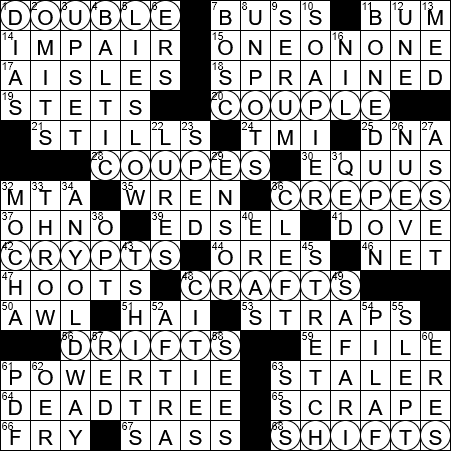 Injured as a knee crossword clue Archives - LAXCrossword com
