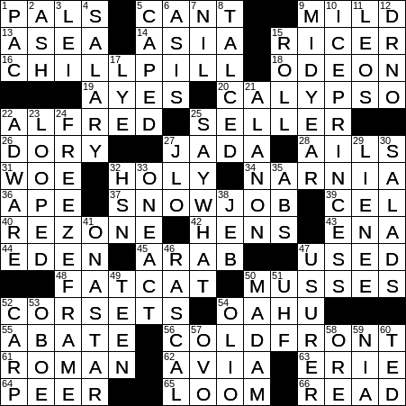 photo regarding Printable La Times Crossword named LA Days Crossword 15 Jul 19, Monday -