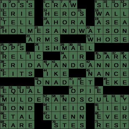 Investigating Team In Sherlock Crossword Clue Archives Laxcrossword Com