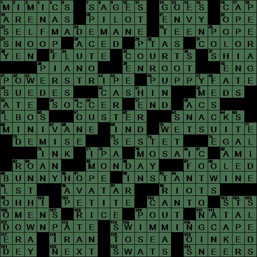 Sad Rogaine Result Crossword Clue Archives Laxcrossword Com