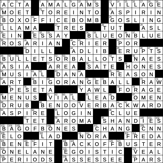 U 235 And C 14 Crossword Clue Archives Laxcrossword Com