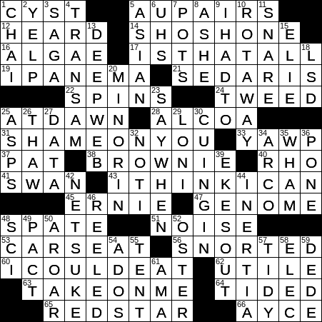 Sources Of Foreign Aid Crossword Clue Archives Laxcrossword Com