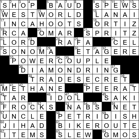 Character Recognition Crossword Clue Archives Laxcrossword Com