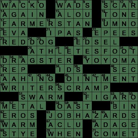 Result Of Overexposure In The Field Crossword Clue Archives Laxcrossword Com