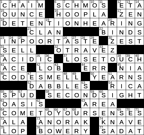 Doofuses Crossword Clue Archives Laxcrossword Com