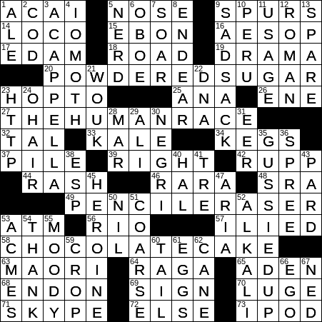 That S Fine Crossword Clue Archives Laxcrossword Com