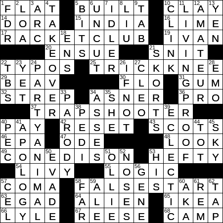 Unpredictable Leg Joint Crossword Clue Archives Laxcrossword Com