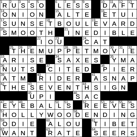 Positive Aspect Crossword Clue Archives Laxcrossword Com