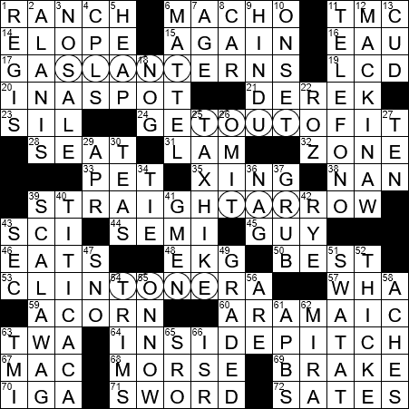 Ballpark Brushback Perhaps Crossword Clue Archives Laxcrossword Com