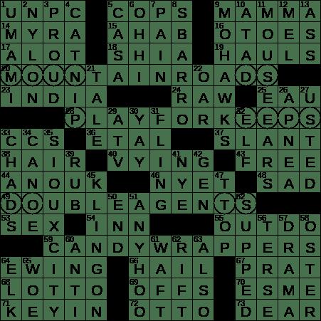qualities crossword gambling game card crossword