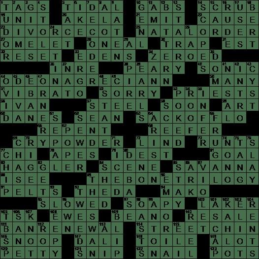 La Times Crossword 12 Apr 20 Sunday Laxcrossword Com
