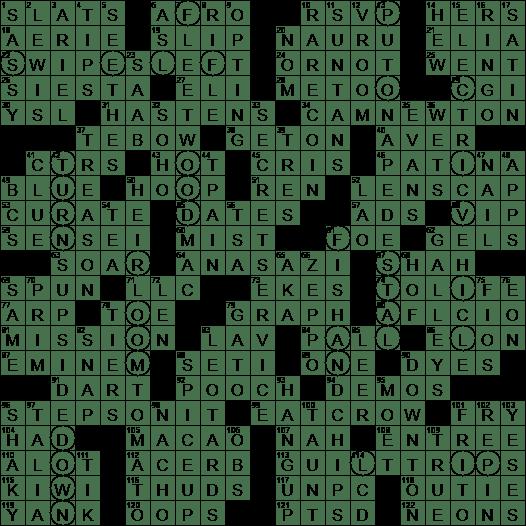 La Times Crossword 26 Apr 20 Sunday Laxcrossword Com Here you may find the dadaist jean crossword clue answers and solutions. la times crossword 26 apr 20 sunday