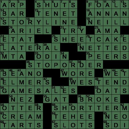 La Times Crossword 8 Jun 20 Monday Laxcrossword Com Answers for the crossword clue: la times crossword 8 jun 20 monday