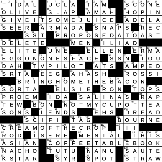 La Times Crossword 28 Jun 20 Sunday Laxcrossword Com