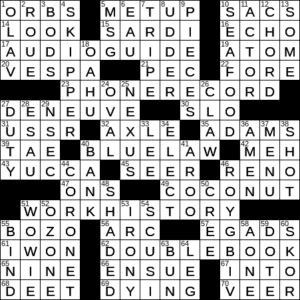 Focal Point Crossword Clue Archives Laxcrossword Com