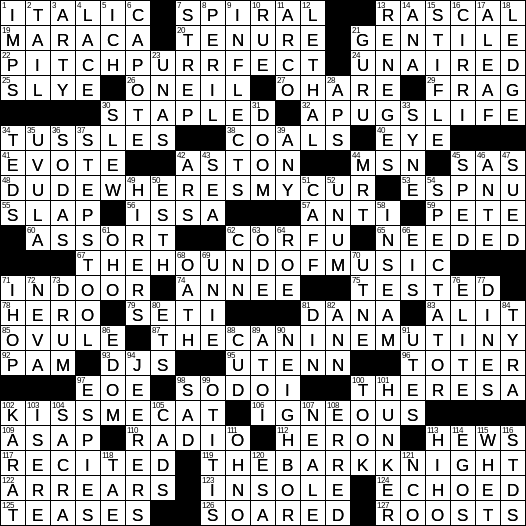 Rascals Old Style Crossword Clue Archives Laxcrossword Com
