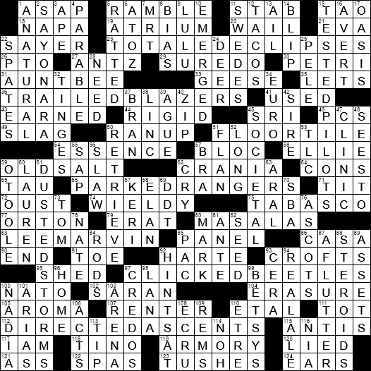 Maroon At Sea Crossword Clue Archives Laxcrossword Com