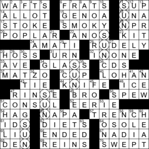 Rex Parker Does The Nyt Crossword Puzzle Classic Work Famously Translated By John Dryden Thu 5 21 20 Lewis Taste Of Country Cooking Writer Classic Gin Grenadine Cocktail Fix For Shortsightedness